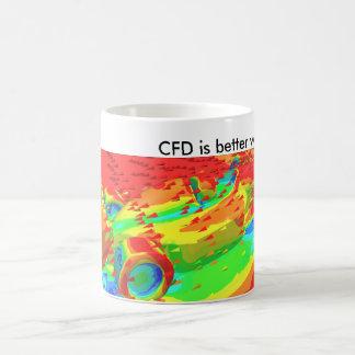 Taza de café del CFD