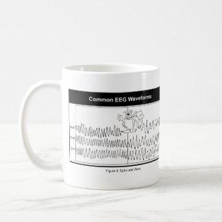 Taza de café del punto y de la onda