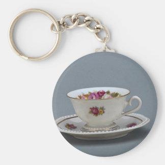 Taza de café y platillo del siglo XIX, Rosenthal,  Llavero Redondo Tipo Pin