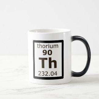 Taza de EnergyFromThorium