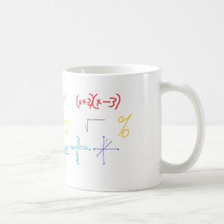 Taza de la álgebra