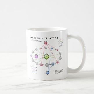 Taza de la estación de Fizzbuzz