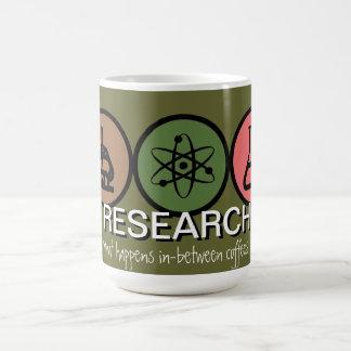 Taza de la investigación