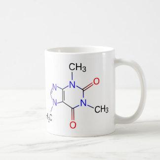 Taza de la molécula del cafeína