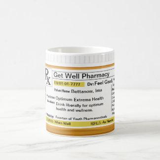 Taza de la prescripción de RX