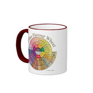 Taza de la rueda del sabor del café