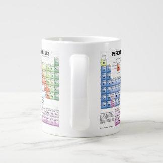 Taza de la tabla periódica taza grande