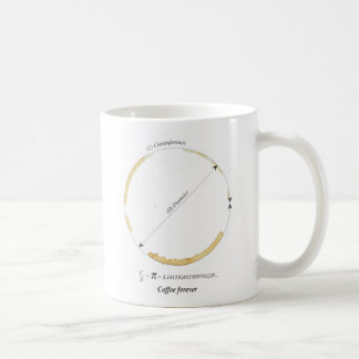 Taza de las matemáticas del café