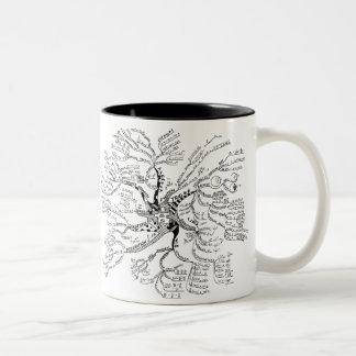 Taza del árbol de la matemáticas