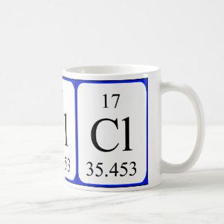 Taza del blanco del elemento 17 - cloro