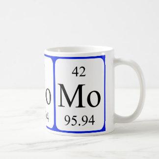 Taza del blanco del elemento 42 - molibdeno