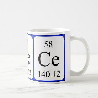 Taza del blanco del elemento 58 - cerio