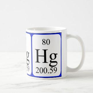 Taza del blanco del elemento 80 - Mercury