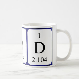 Taza del elemento 1a - blanco del deuterio