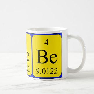 Taza del elemento 4 - berilio
