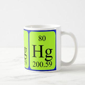 Taza del elemento 80 - Mercury