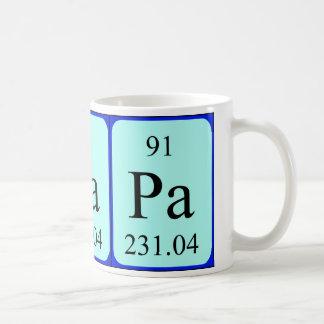 Taza del elemento 91 - Protactinium