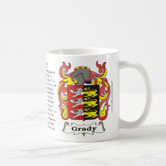 Taza del escudo de armas de la familia de Grady