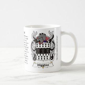 Taza del escudo de armas de la familia de Higgins