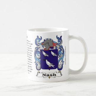 Taza del escudo de armas de la familia de Nash