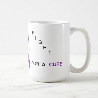 Taza del Fibromyalgia