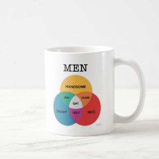 taza del Hombre-diagrama