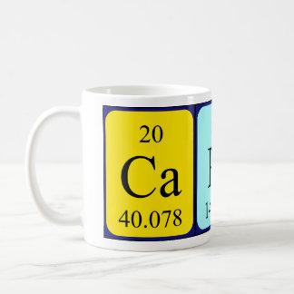 Taza del nombre de la tabla periódica de Capri