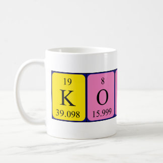 Taza del nombre de la tabla periódica de Konner