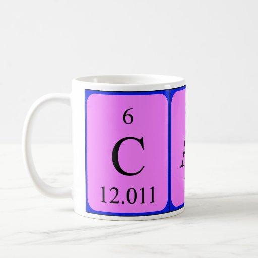 Taza del nombre de la tabla periódica de la catedr