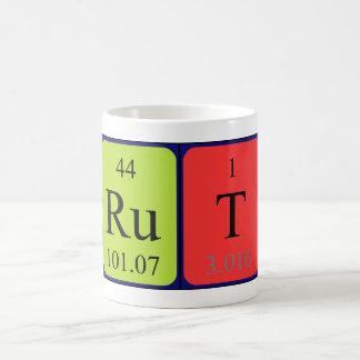 Taza del nombre de la tabla periódica de la rodera
