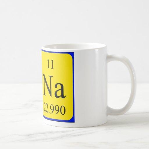Taza del nombre de la tabla periódica de Lana