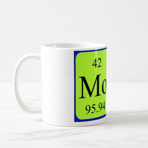 Taza del nombre de la tabla periódica de Mona