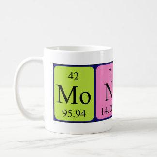 Taza del nombre de la tabla periódica de Mónica