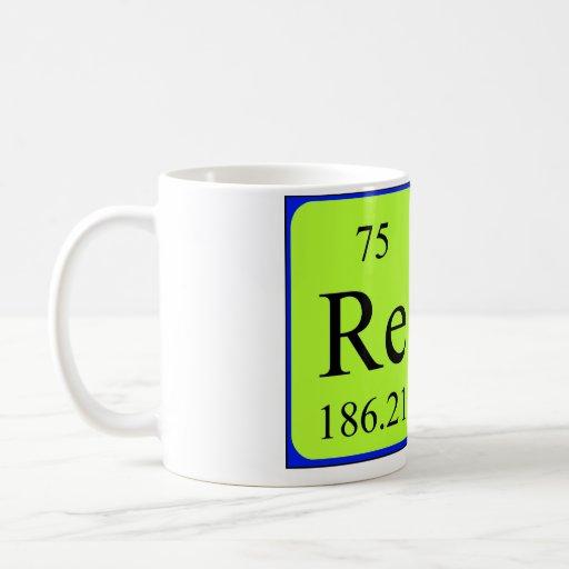 Taza del nombre de la tabla periódica de Rena