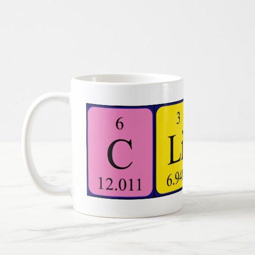 Taza del nombre de la tabla periódica del