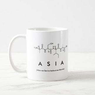 Taza del nombre del péptido de Asia
