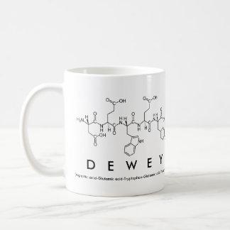 Taza del nombre del péptido de Dewey