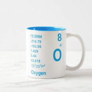 Taza del oxígeno