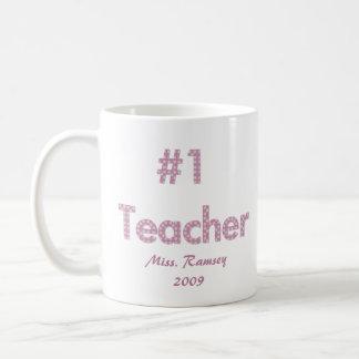Taza del profesor #1