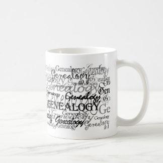 Taza del texto de la genealogía