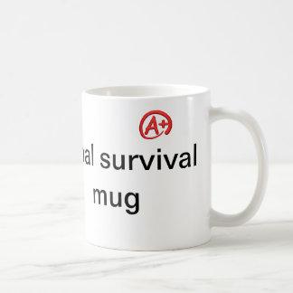 Taza final de la supervivencia