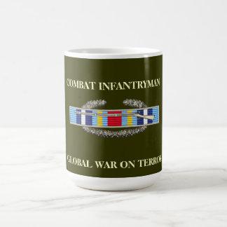 Taza global del CIB del fondo de la cinta de la