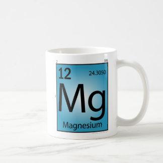 Taza (Mg) del elemento del magnesio
