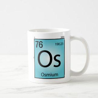 Taza (Os) del elemento del osmio