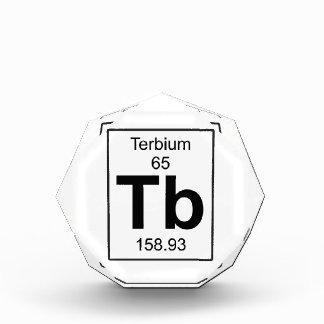 Tb - Terbium Award