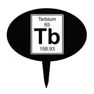 Tb - Terbium Cake Topper