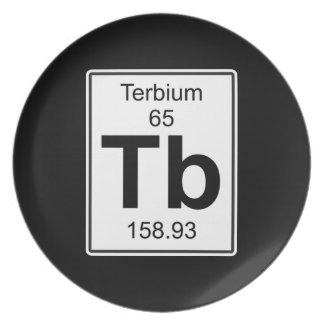 Tb - Terbium Dinner Plate