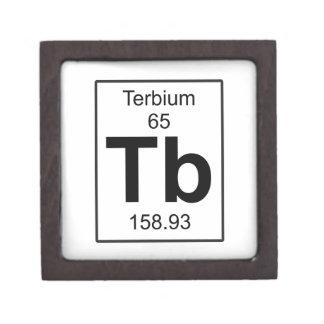 Tb - Terbium Keepsake Box