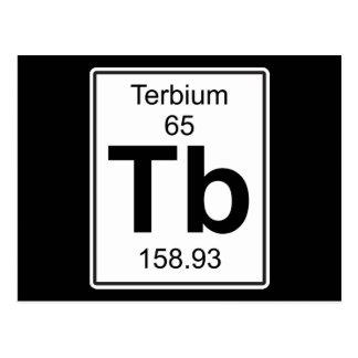 Tb - Terbium Postcard