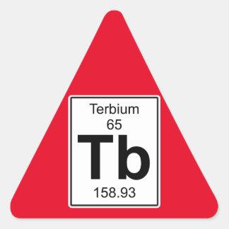 Tb - Terbium Triangle Sticker